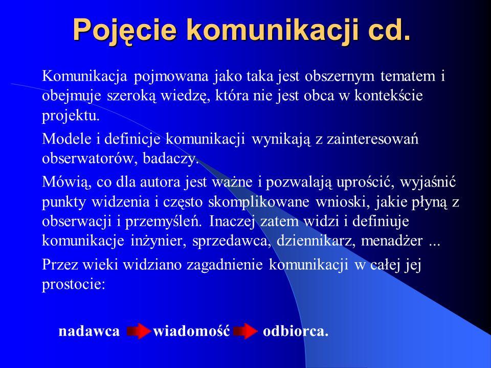 Pojęcie komunikacji cd.