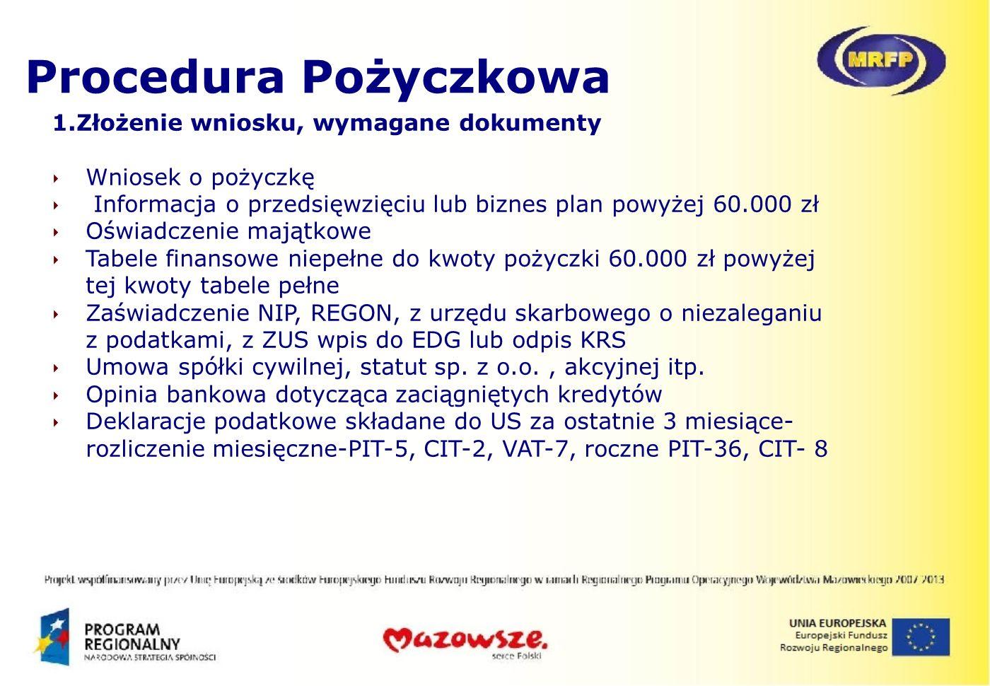 Procedura Pożyczkowa 1.Złożenie wniosku, wymagane dokumenty