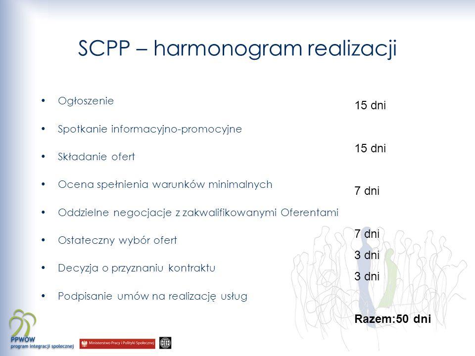 SCPP – harmonogram realizacji