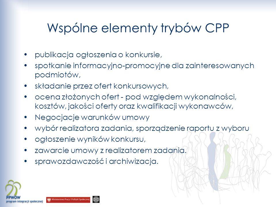 Wspólne elementy trybów CPP