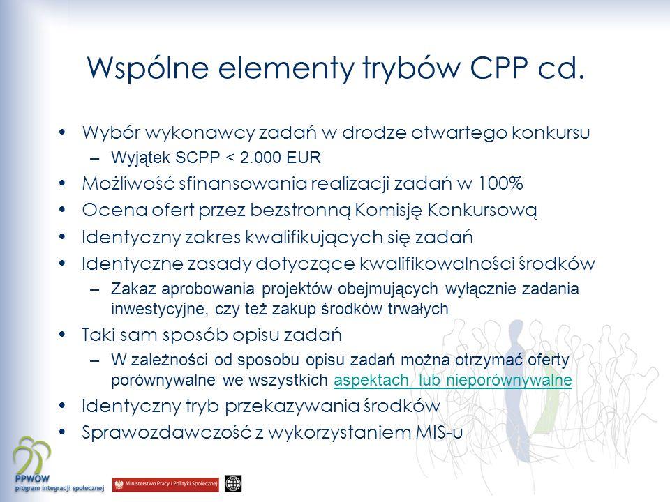 Wspólne elementy trybów CPP cd.