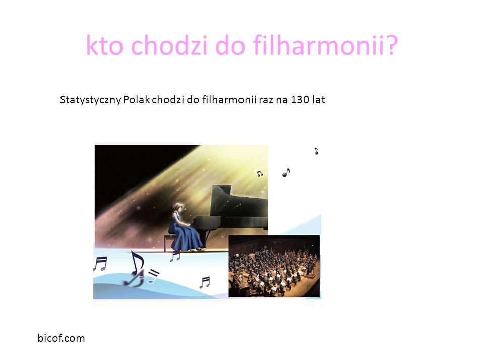 kto chodzi do filharmonii