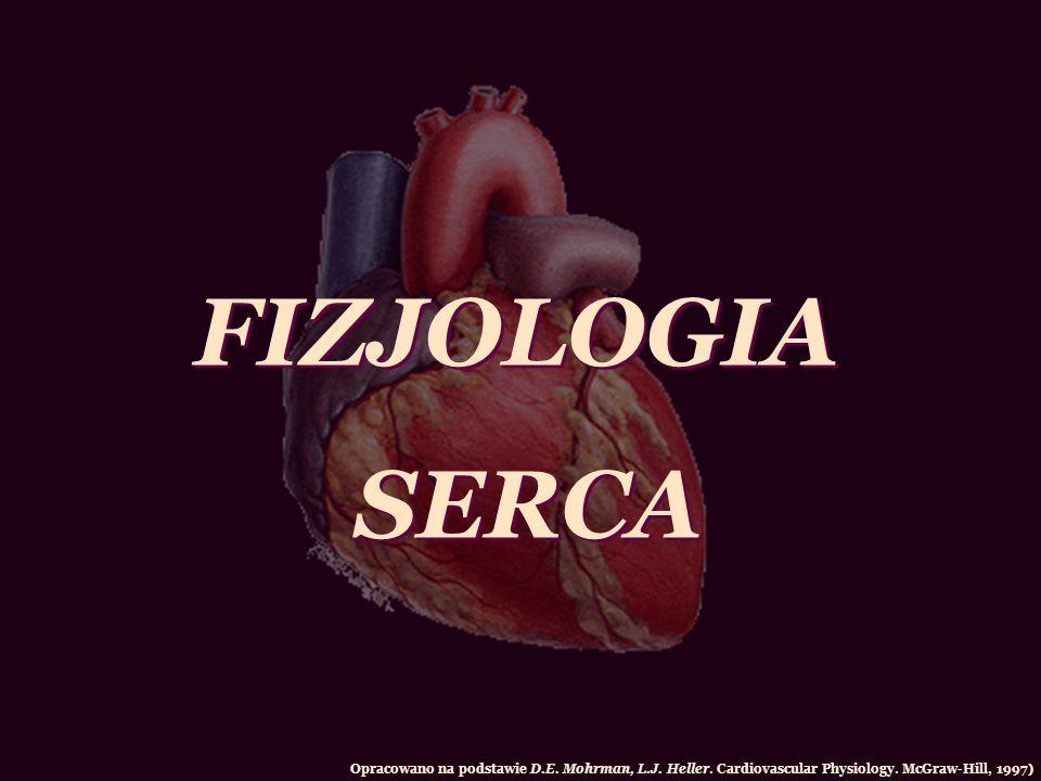 FIZJOLOGIA SERCA. Opracowano na podstawie D.E. Mohrman, L.J.