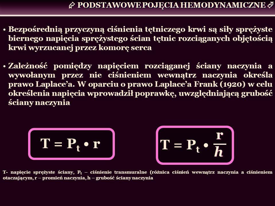 r T = Pt • r T = Pt • h  PODSTAWOWE POJĘCIA HEMODYNAMICZNE 