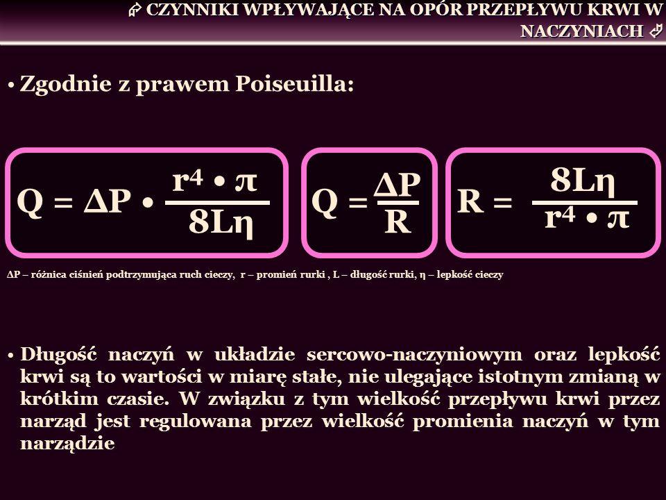 Q = ΔP • r4 • π 8Lη Q = R ΔP R = r4 • π 8Lη