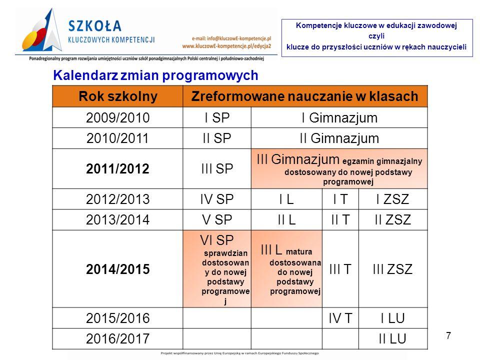 Rok szkolny Zreformowane nauczanie w klasach 2011/2012 2014/2015