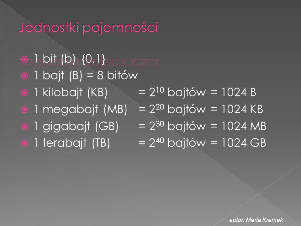 Jednostki pojemności 1 bit (b) {0,1} 1 bajt (B) = 8 bitów