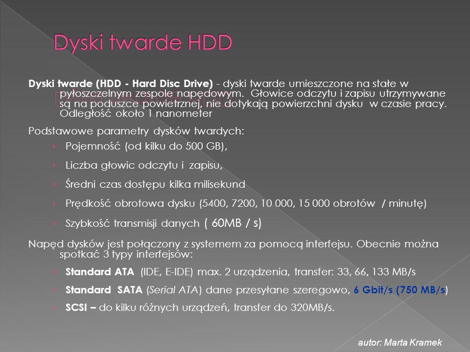 Dyski twarde HDD