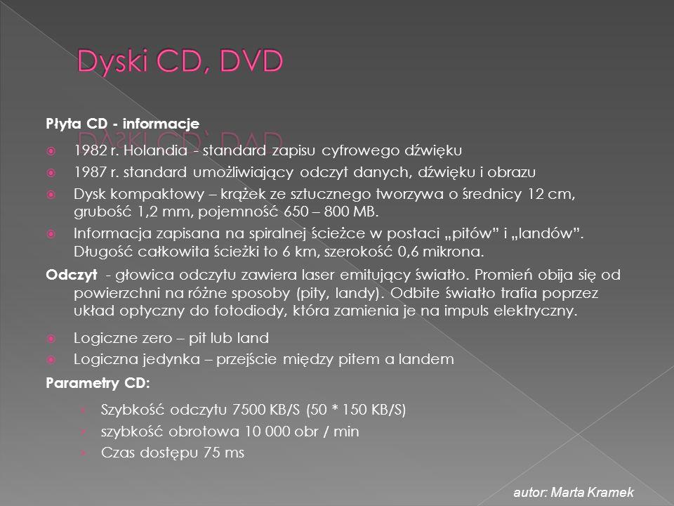 Dyski CD, DVD Płyta CD - informacje