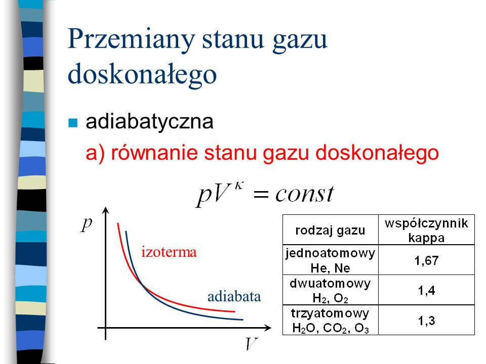 Przemiany stanu gazu doskonałego