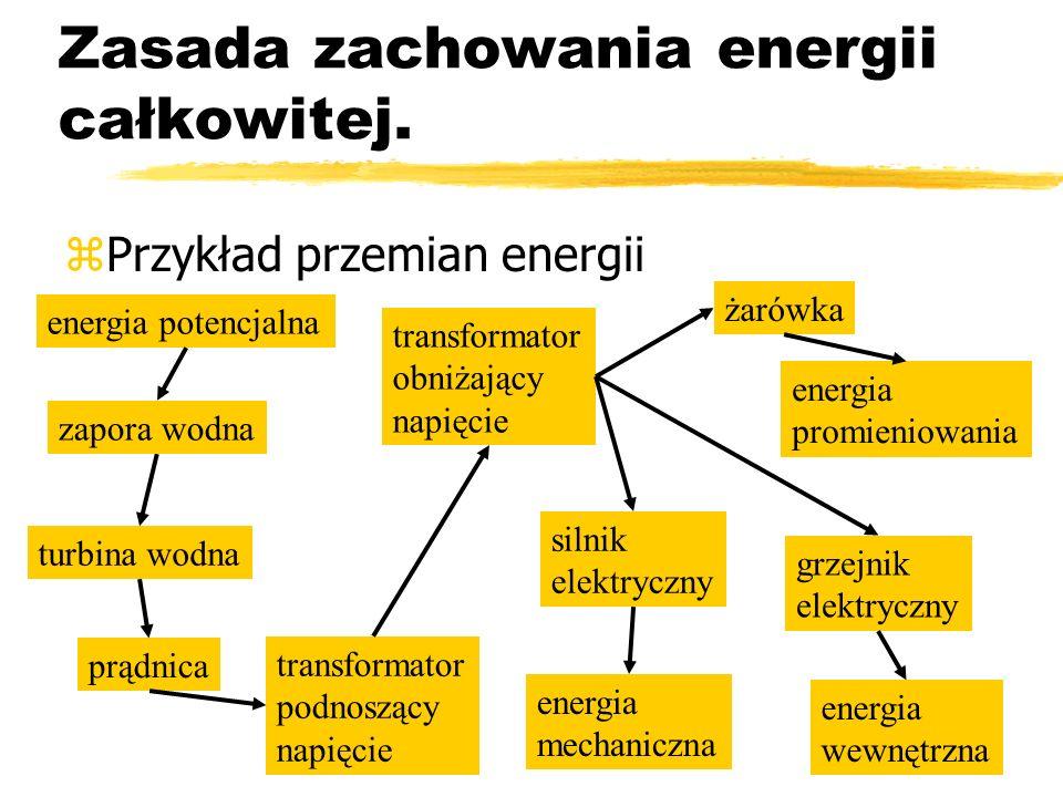 Zasada zachowania energii całkowitej.