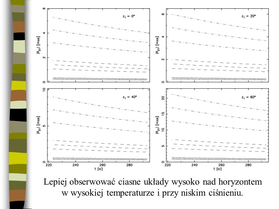 Lepiej obserwować ciasne układy wysoko nad horyzontem w wysokiej temperaturze i przy niskim ciśnieniu.