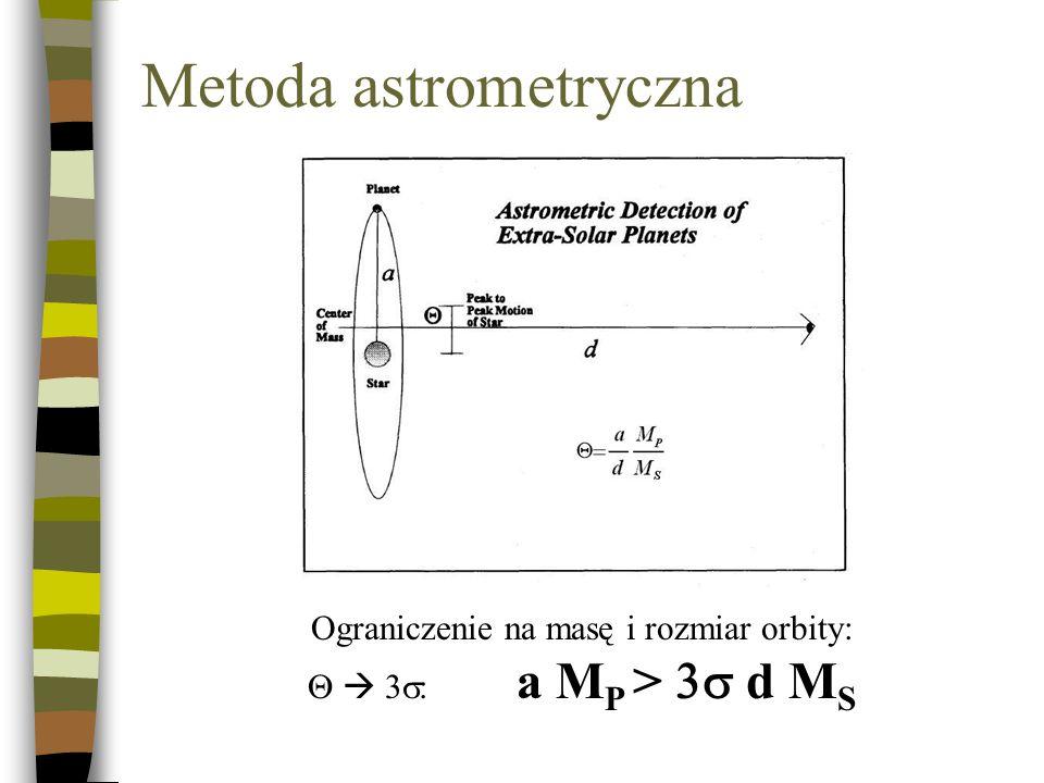 Metoda astrometryczna