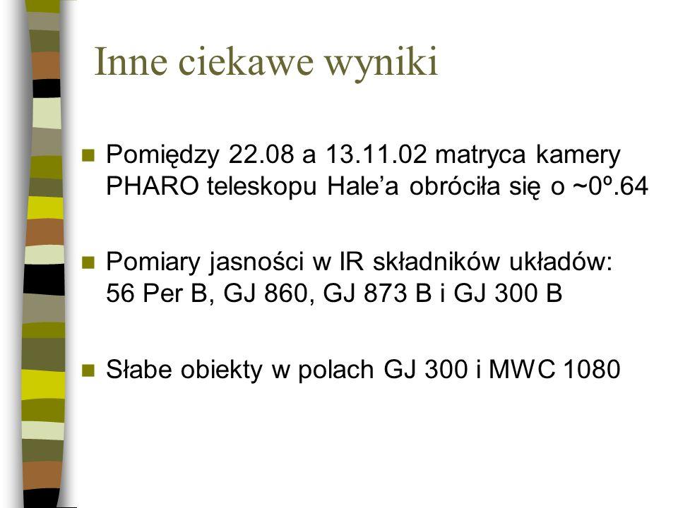 Inne ciekawe wyniki Pomiędzy 22.08 a 13.11.02 matryca kamery PHARO teleskopu Hale'a obróciła się o ~0º.64.