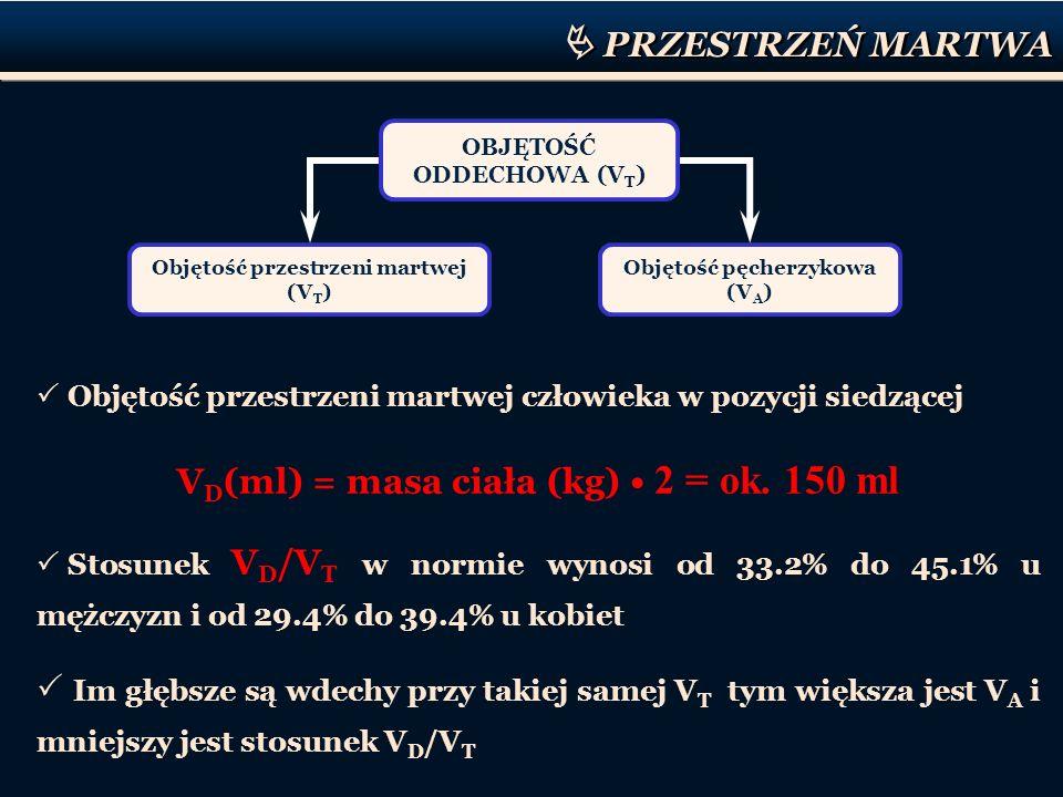 PRZESTRZEŃ MARTWA VD(ml) = masa ciała (kg) • 2 = ok. 150 ml
