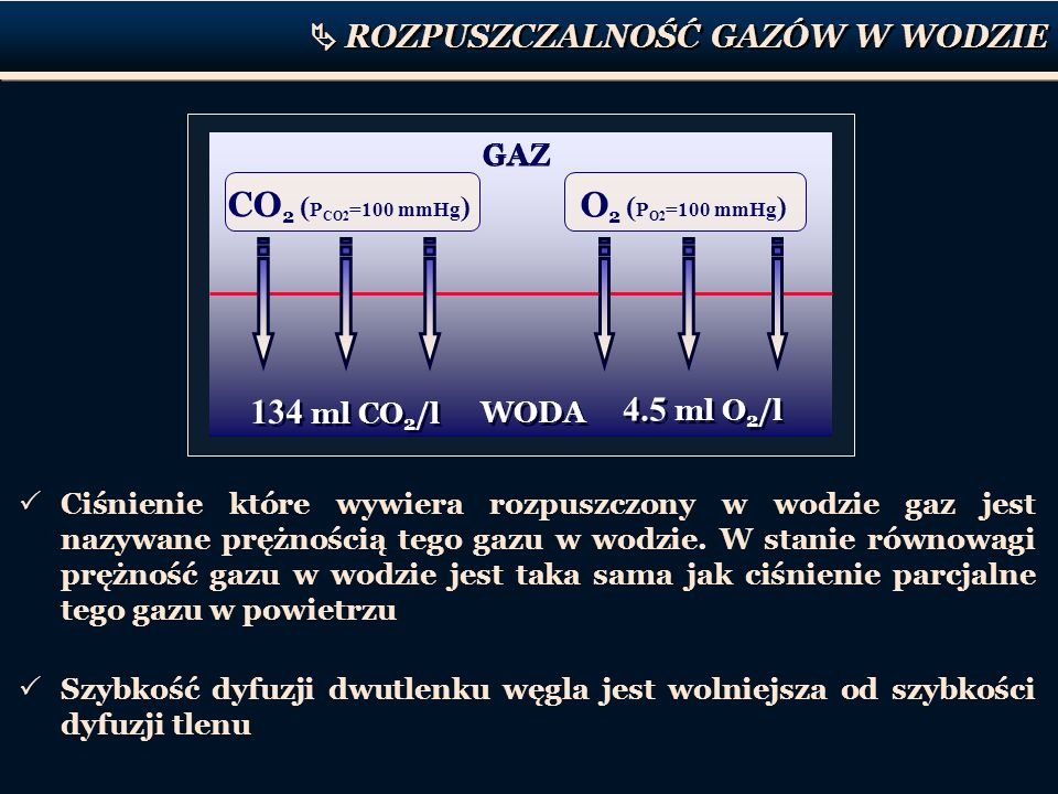 CO2 (PCO2=100 mmHg) O2 (PO2=100 mmHg) 134 ml CO2/l 4.5 ml O2/l