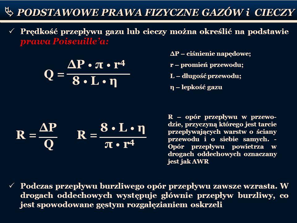 Q = ∆P • π • r4 8 • L • η R = ∆P Q 8 • L • η R = π • r4