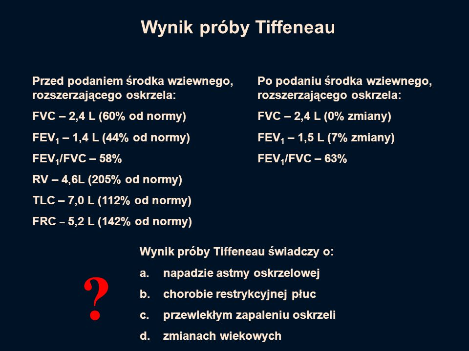 Wynik próby TiffeneauPrzed podaniem środka wziewnego, rozszerzającego oskrzela: FVC – 2,4 L (60% od normy)