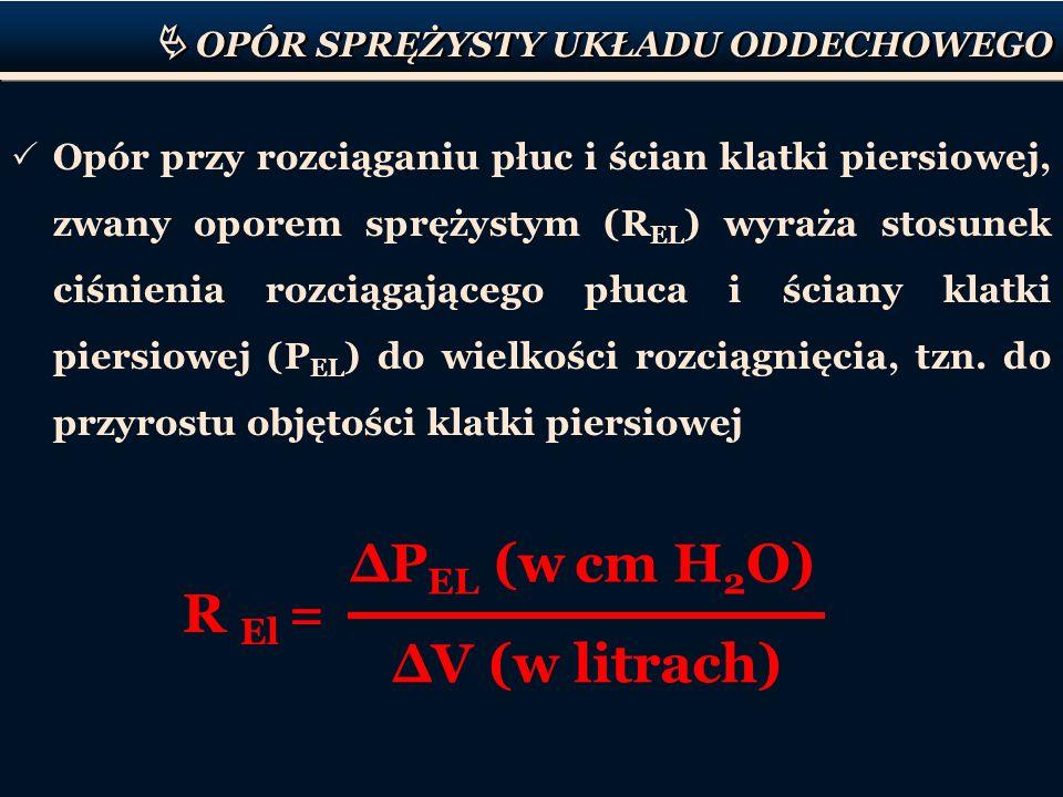 ∆PEL (w cm H2O) R El = ∆V (w litrach)