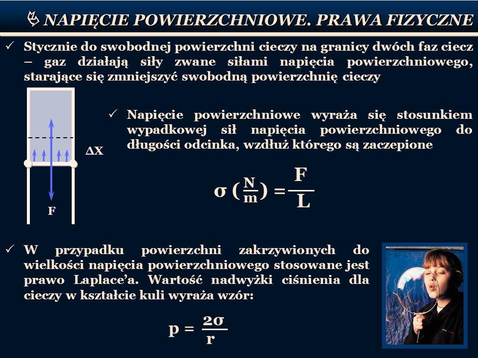 F σ ( ) = L  NAPIĘCIE POWIERZCHNIOWE. PRAWA FIZYCZNE 2σ p = r N m