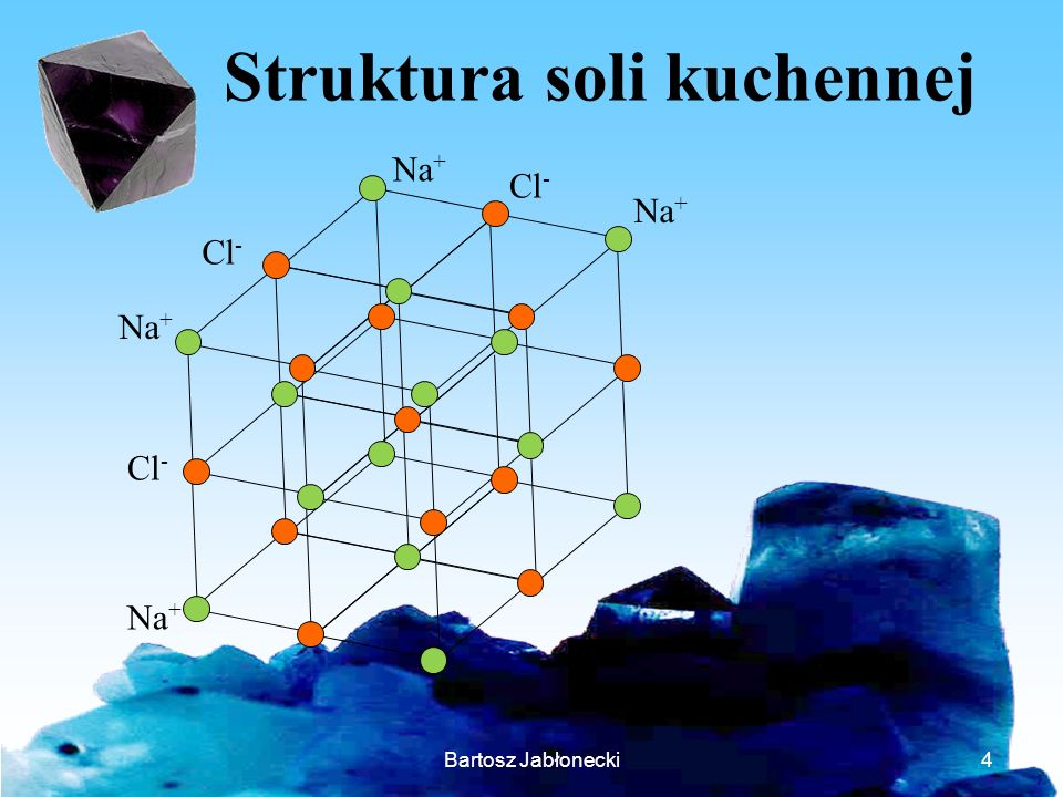 Struktura soli kuchennej