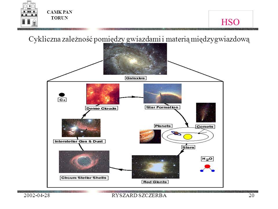 Cykliczna zależność pomiędzy gwiazdami i materią międzygwiazdową