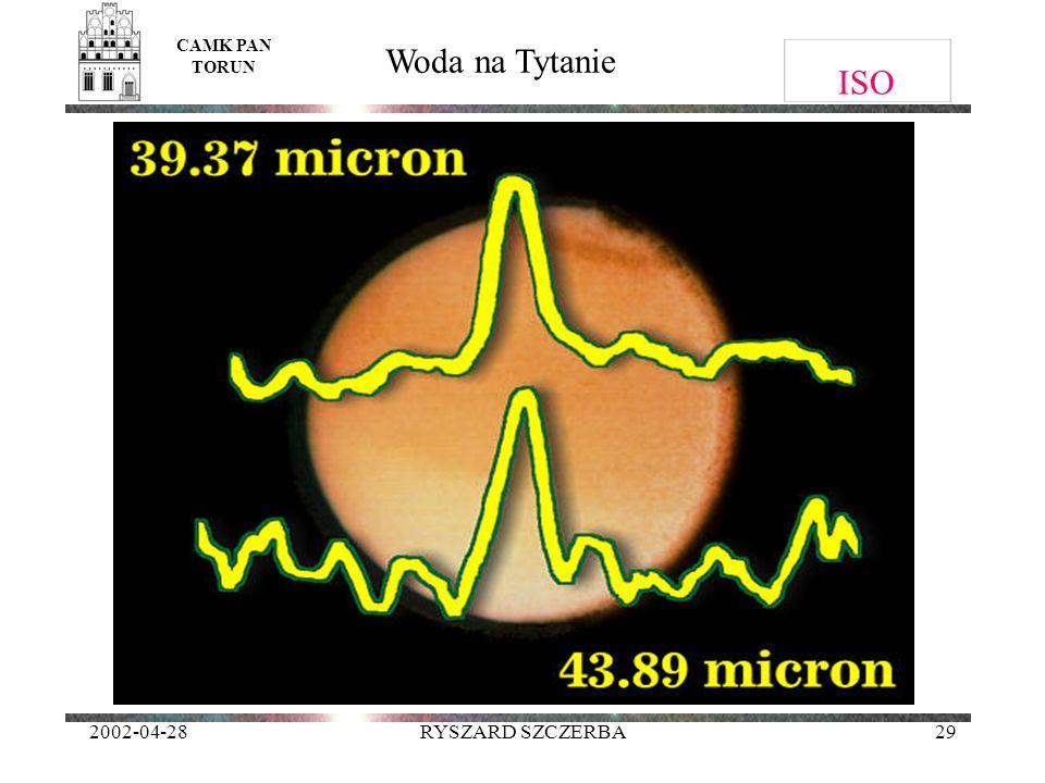 CAMK PAN TORUN Woda na Tytanie ISO 2002-04-28 RYSZARD SZCZERBA