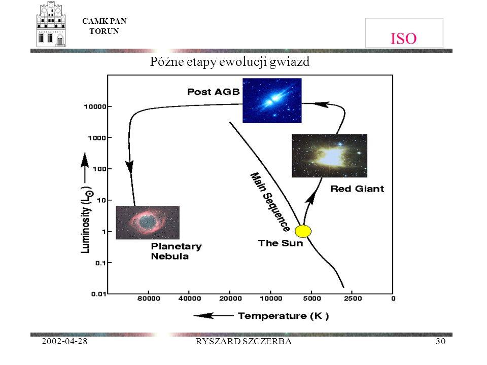Późne etapy ewolucji gwiazd