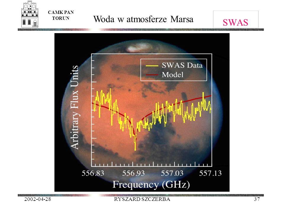 Woda w atmosferze Marsa