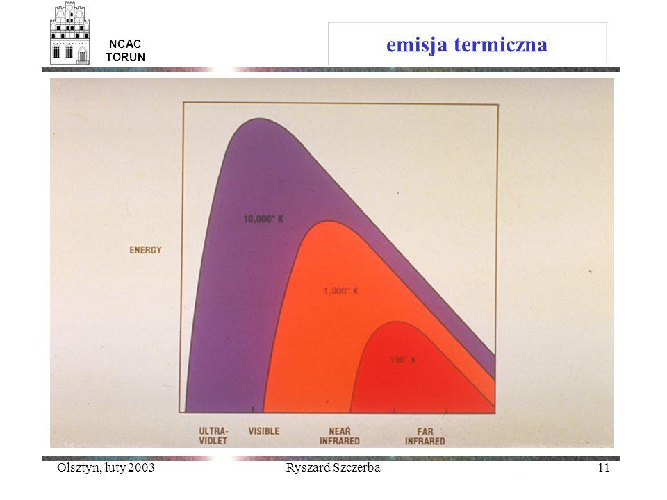 emisja termiczna NCAC TORUN Olsztyn, luty 2003 Ryszard Szczerba