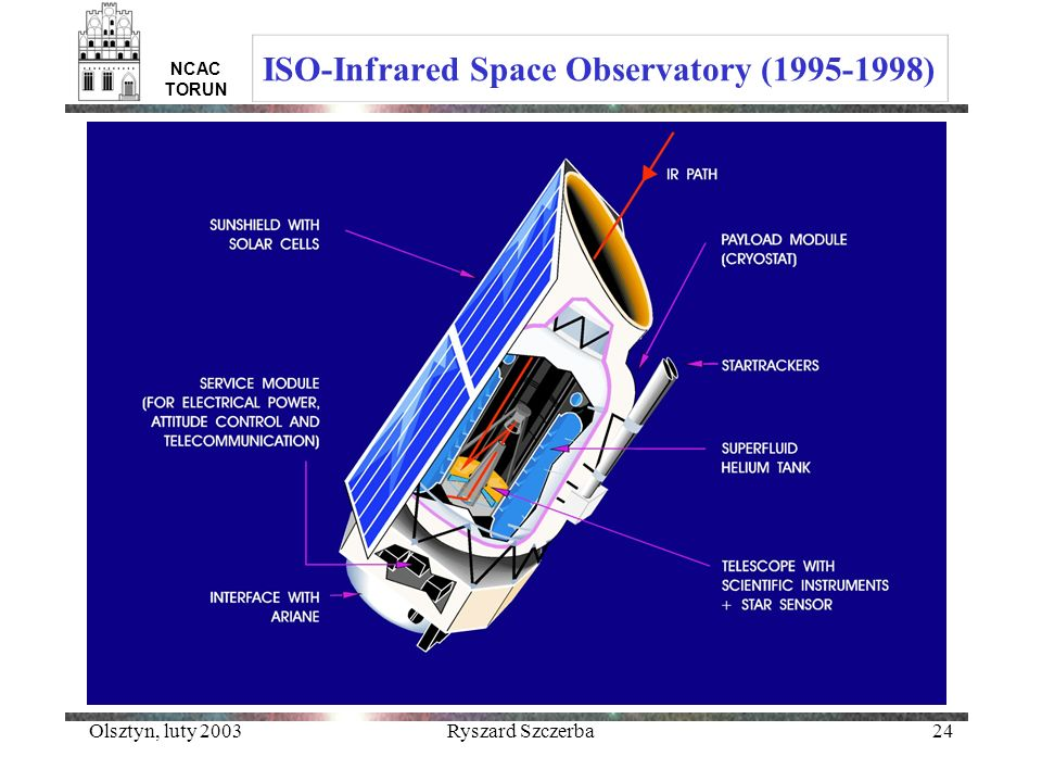 ISO-Infrared Space Observatory (1995-1998)
