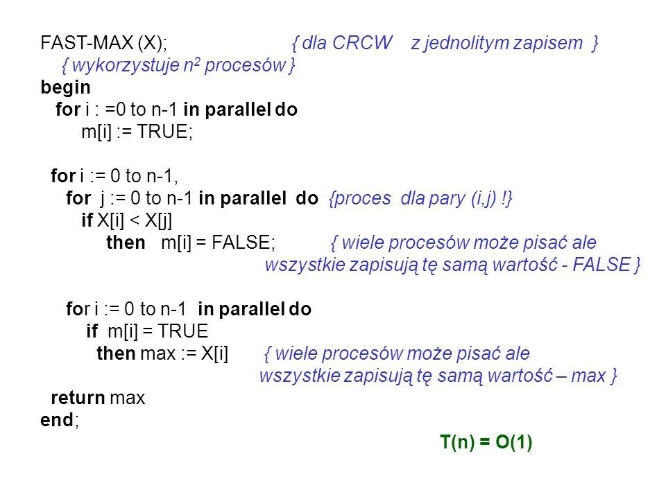 FAST-MAX (X); { dla CRCW z jednolitym zapisem }