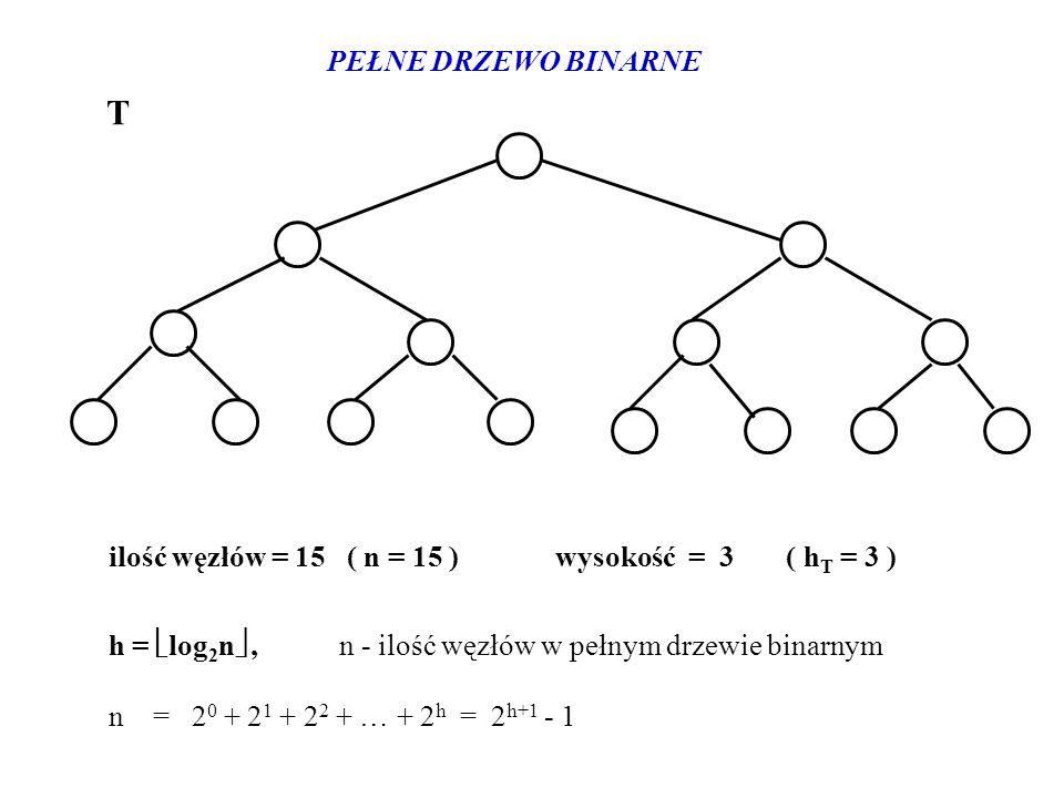 PEŁNE DRZEWO BINARNE T. ilość węzłów = 15 ( n = 15 ) wysokość = 3 ( hT = 3 )