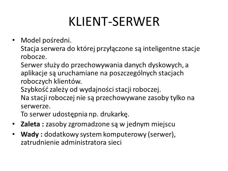 KLIENT-SERWER