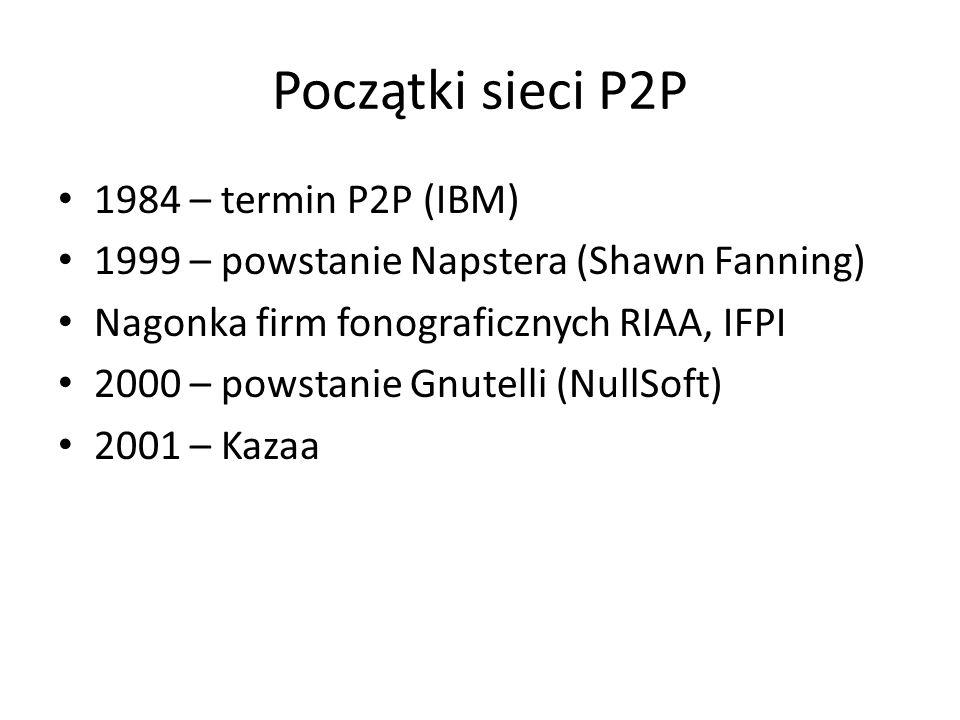 Początki sieci P2P 1984 – termin P2P (IBM)