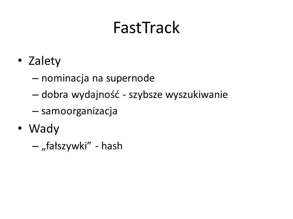 FastTrack Zalety Wady nominacja na supernode