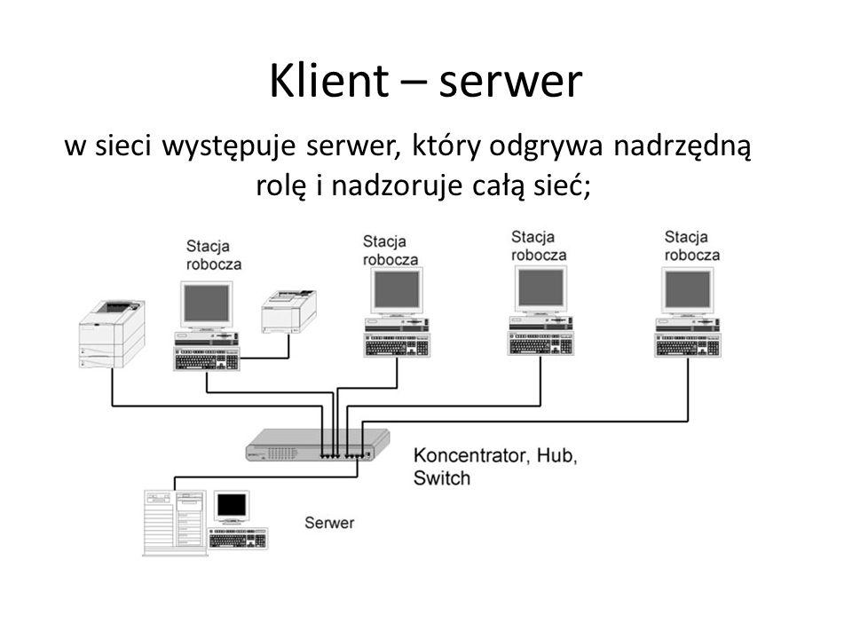 Klient – serwer w sieci występuje serwer, który odgrywa nadrzędną rolę i nadzoruje całą sieć;
