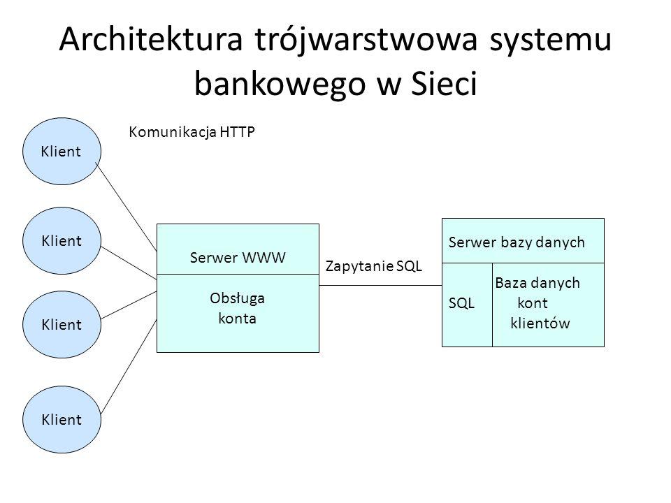 Architektura trójwarstwowa systemu bankowego w Sieci