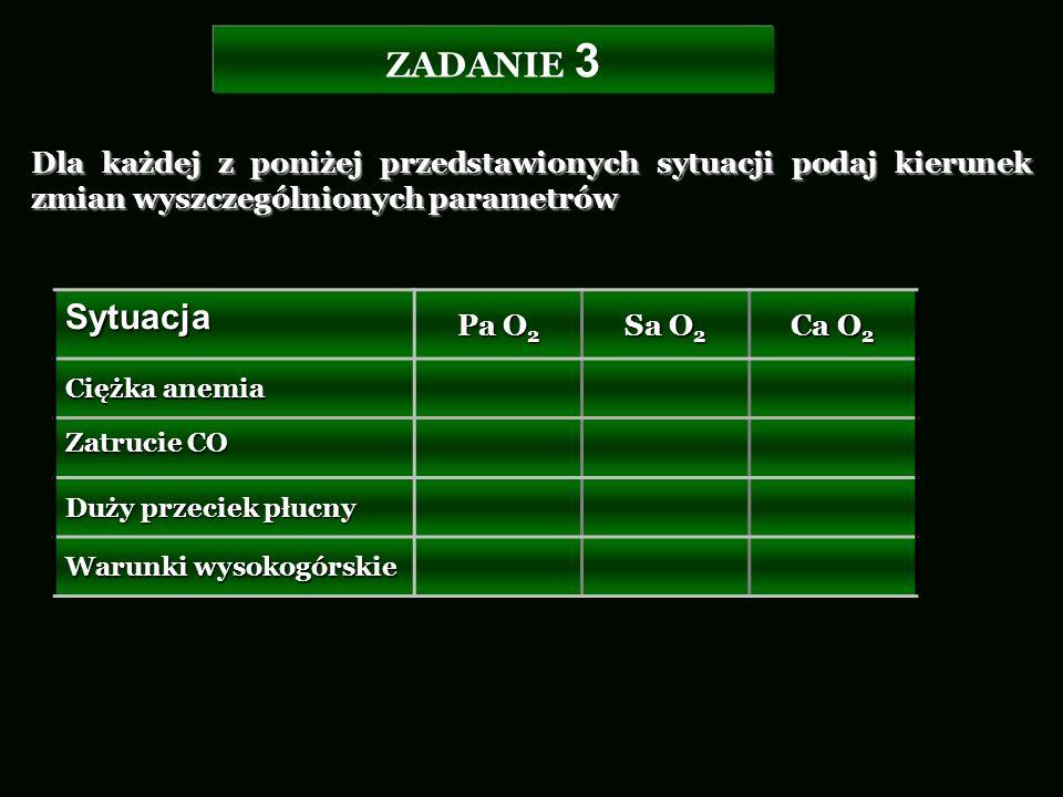 ZADANIE 3 Dla każdej z poniżej przedstawionych sytuacji podaj kierunek zmian wyszczególnionych parametrów.