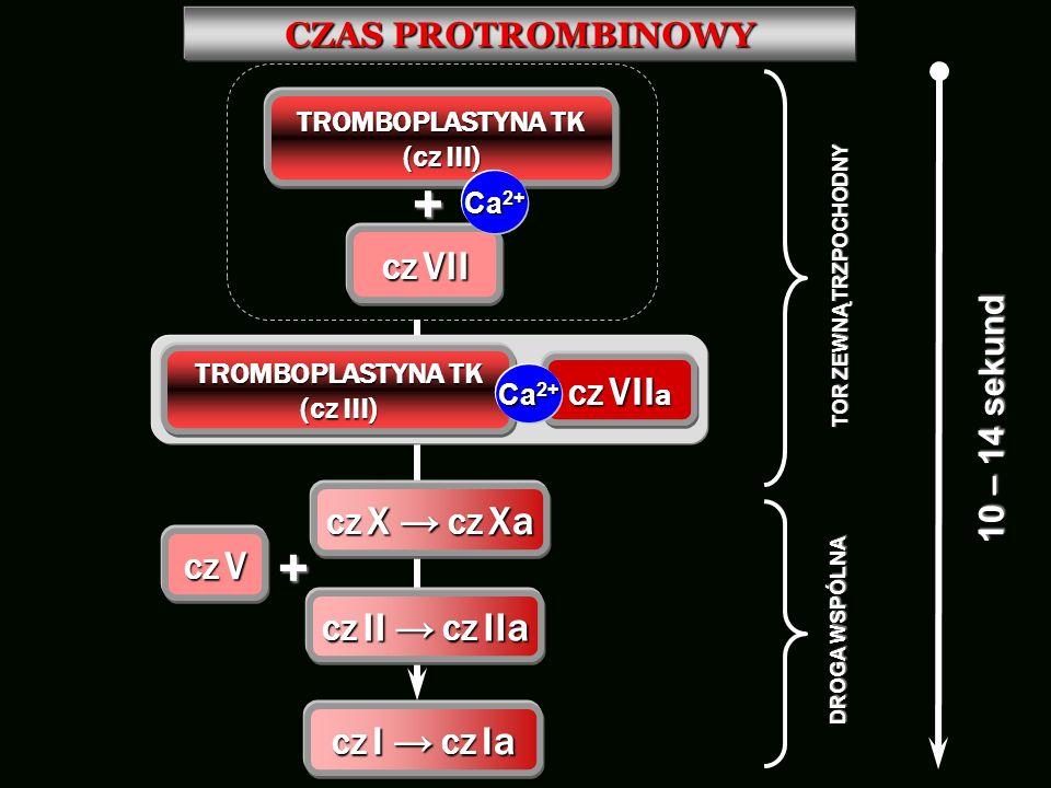 TROMBOPLASTYNA TK (cz III)