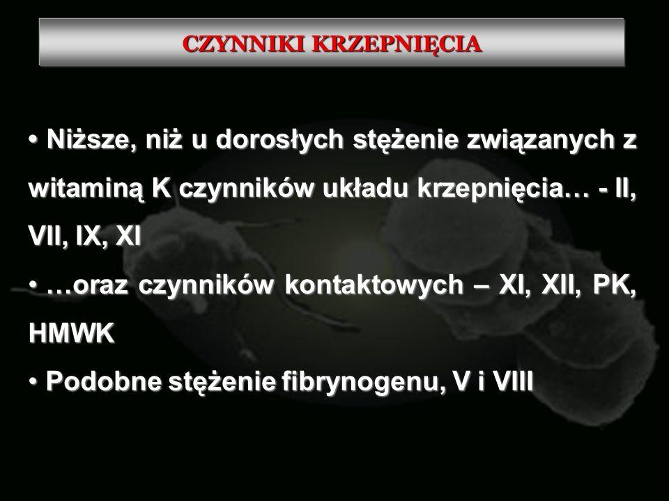 …oraz czynników kontaktowych – XI, XII, PK, HMWK