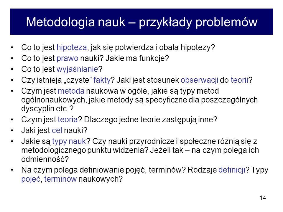 Metodologia nauk – przykłady problemów