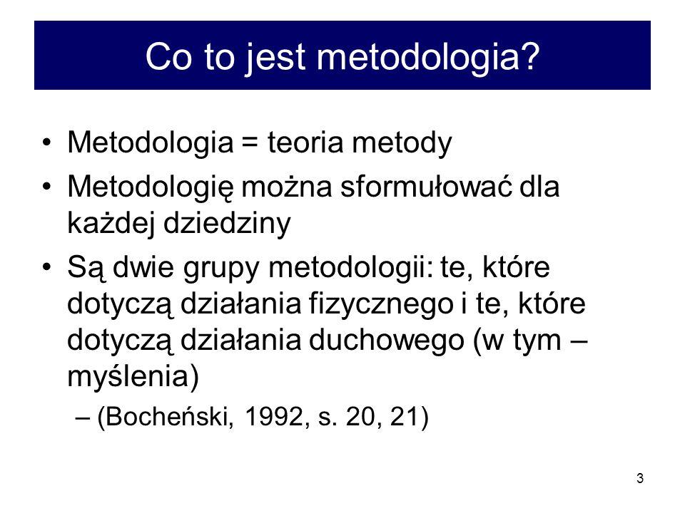 Co to jest metodologia Metodologia = teoria metody