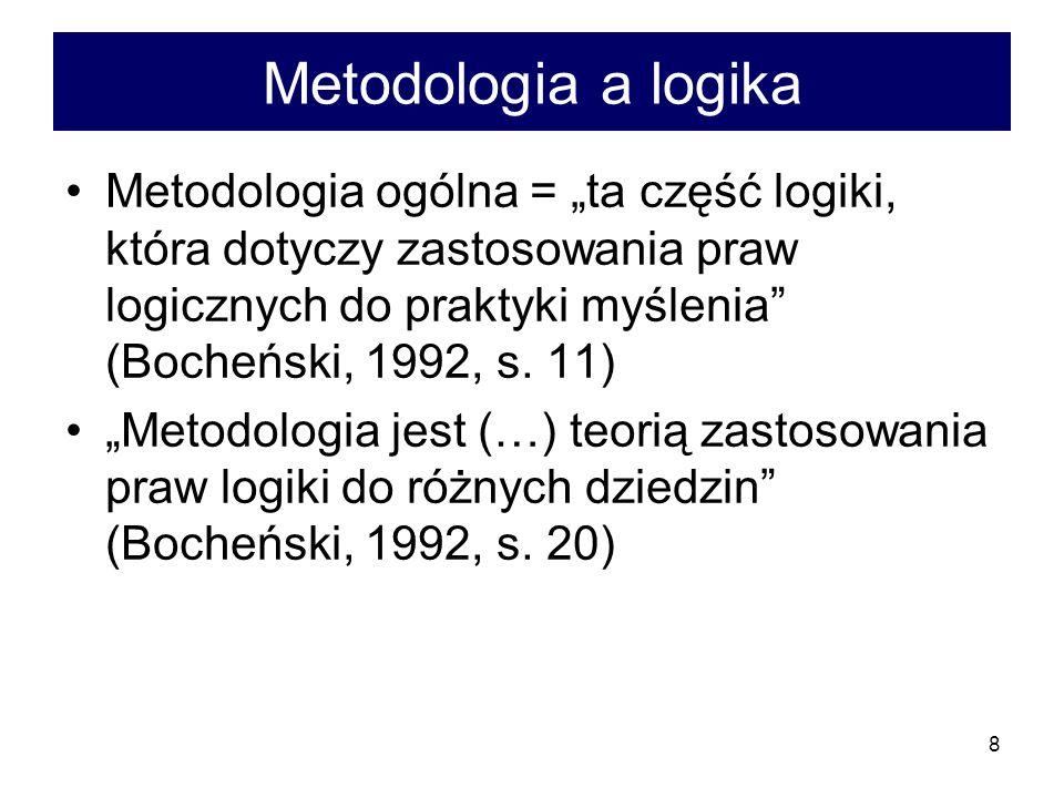 """Metodologia a logika Metodologia ogólna = """"ta część logiki, która dotyczy zastosowania praw logicznych do praktyki myślenia (Bocheński, 1992, s. 11)"""