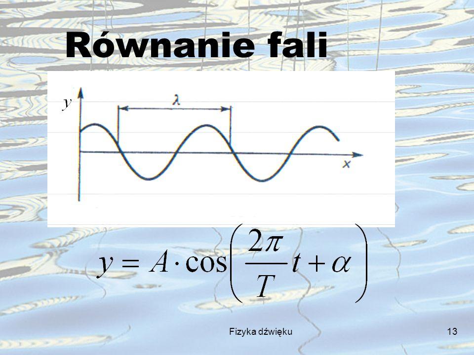 Równanie fali Fizyka dźwięku