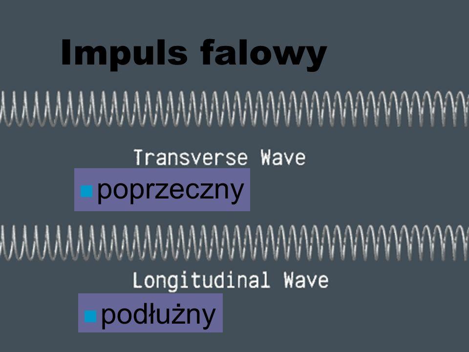 Impuls falowy poprzeczny podłużny Fizyka dźwięku