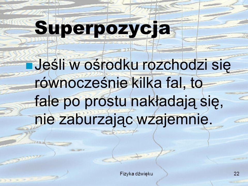Superpozycja Jeśli w ośrodku rozchodzi się równocześnie kilka fal, to fale po prostu nakładają się, nie zaburzając wzajemnie.