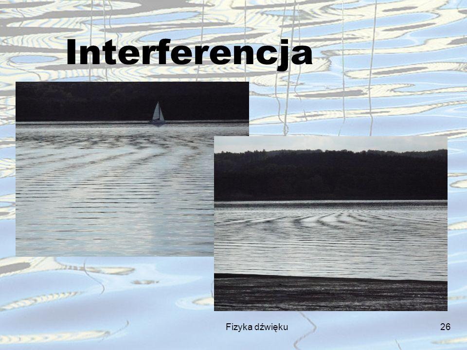 Interferencja Fizyka dźwięku