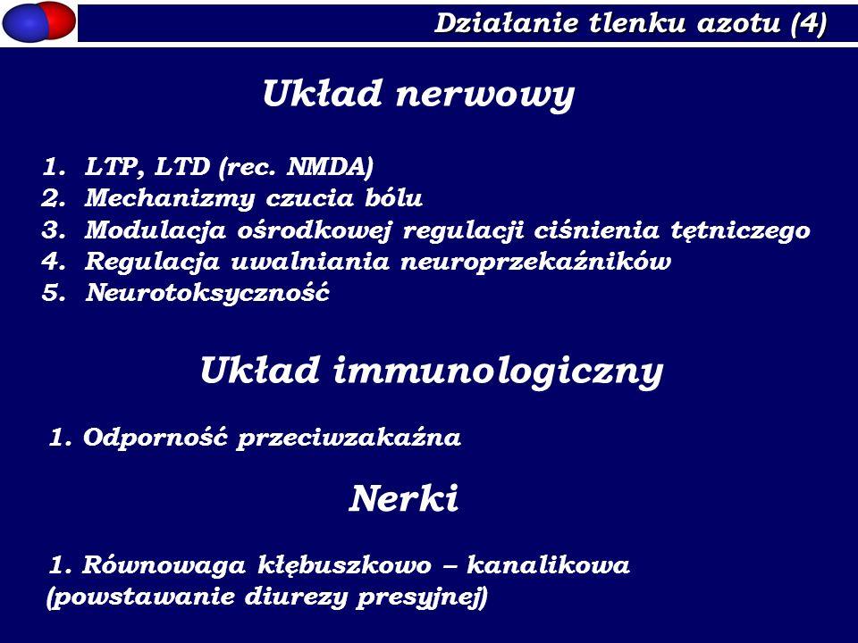 Układ nerwowy Układ immunologiczny Nerki