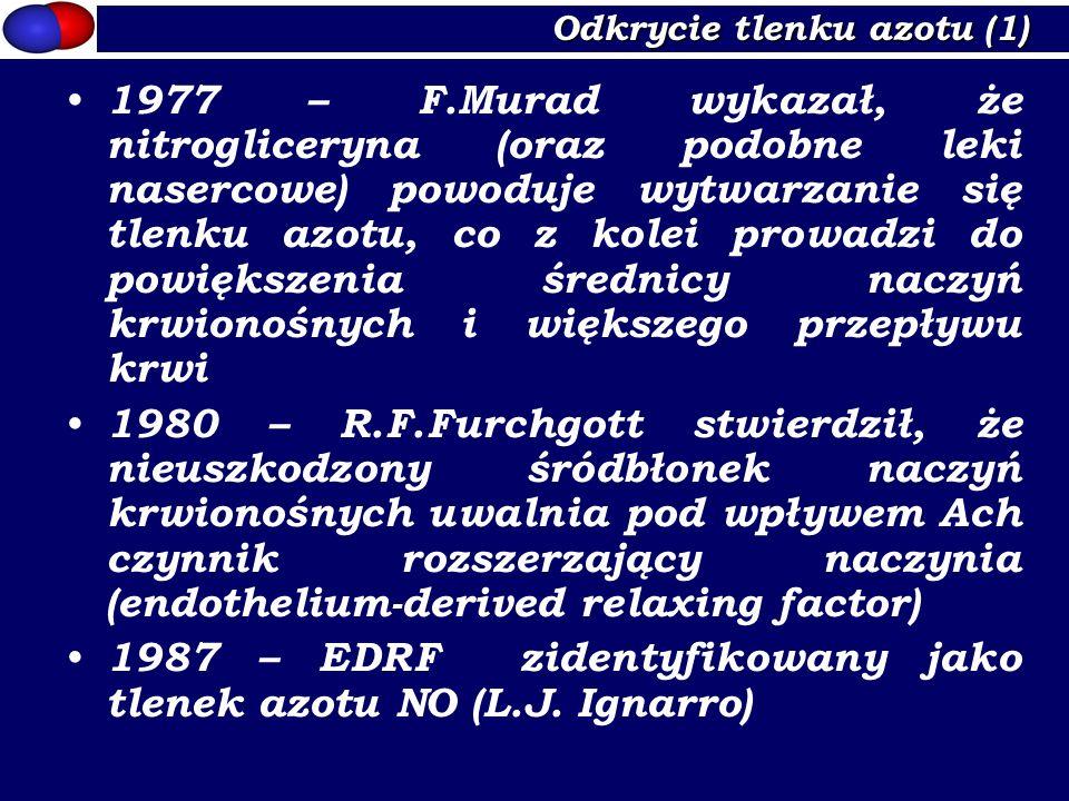 1987 – EDRF zidentyfikowany jako tlenek azotu NO (L.J. Ignarro)